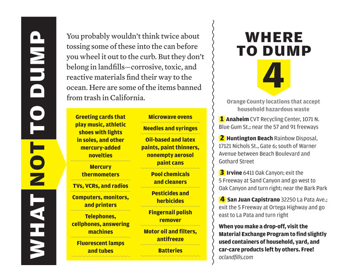 What Not to Dump / Where to Dump