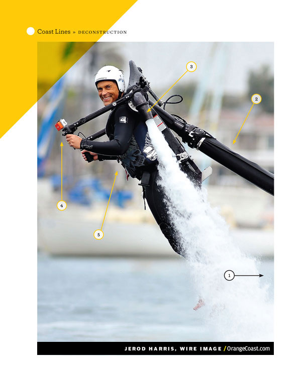 James Bond's Jetpack: Now Available in Orange County