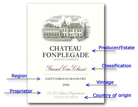 Deciphering a Saint Émilion Bordeaux Wine Label