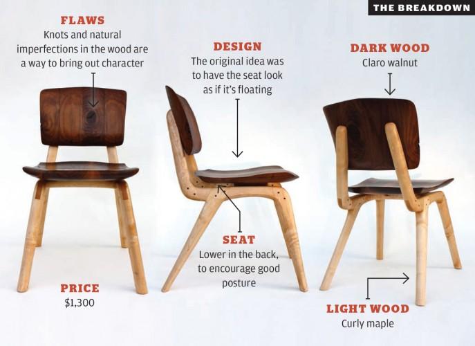 Handmade_chair