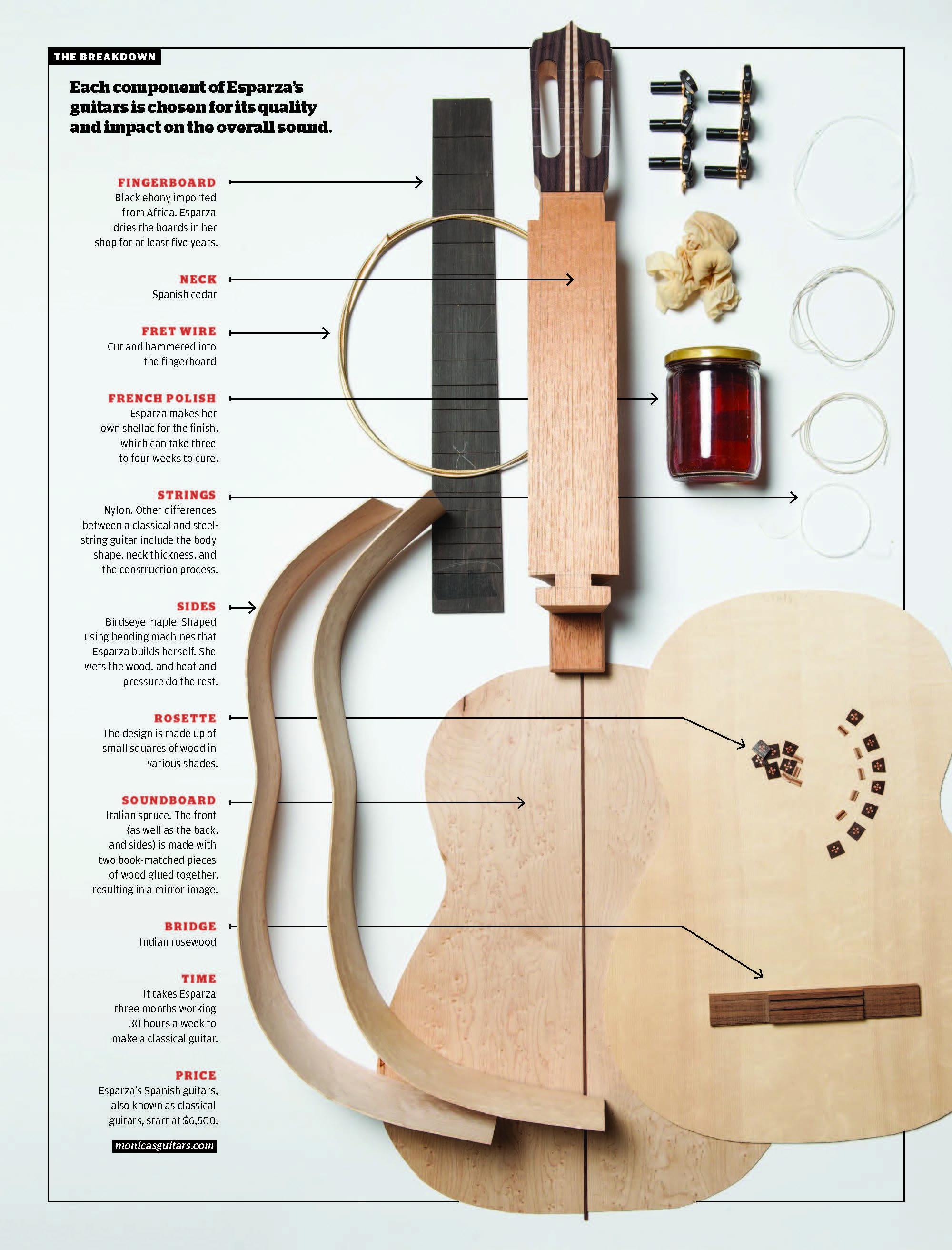 Handmade_guitar